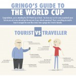 Guide-To-The-World-Cup