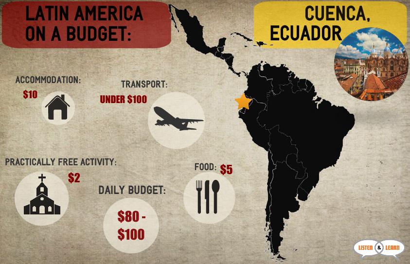 LatinAmericaBudgetEcuador