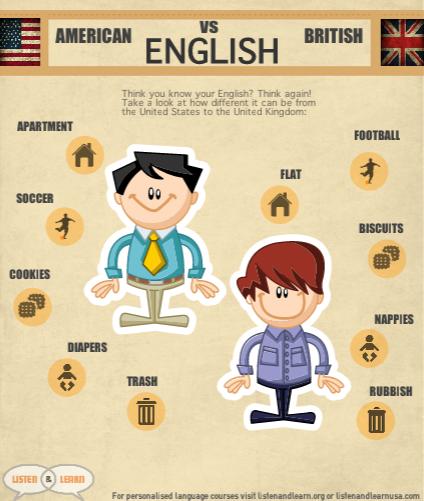 UKvsUSAEnglish