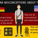 GermanMisconceptionsUS