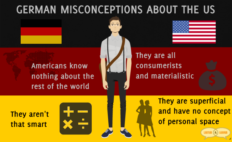 4 German (Mis)Conceptions About the US | Listen & Learn USA