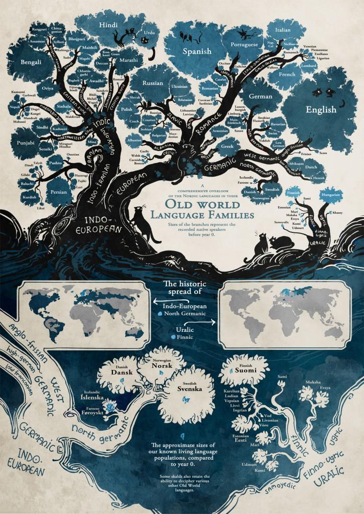 Image via ethnologue.com